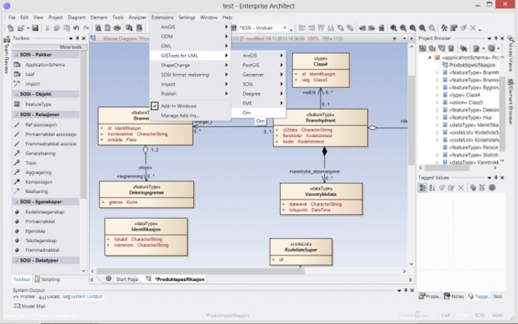 Transformasjon av SOSI UML